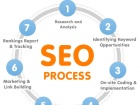 SEOInternetMarketing