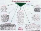 sebghatullah sunnatyar