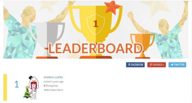 achieved_the_highest_rank_on_the_leaderboard