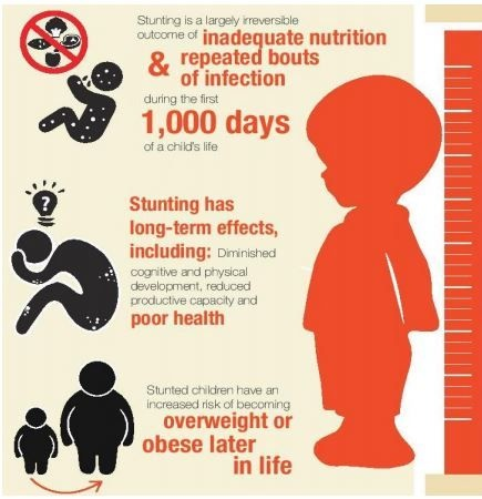 combating_malnutrition