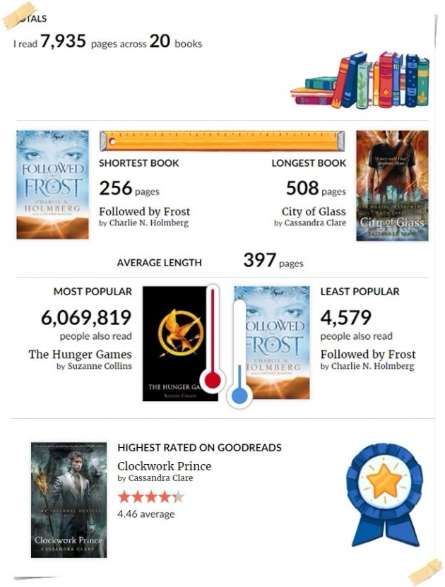 goodreads_reading_challenge