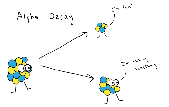 beta_particles