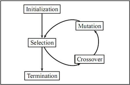 quantum_teleportation_explained