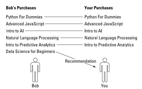 assessing_inferring_predicting