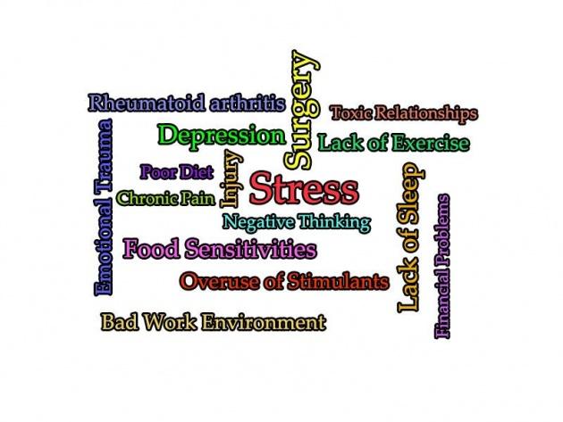 symptoms_of_adrenal_fatigue