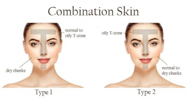 skin_type