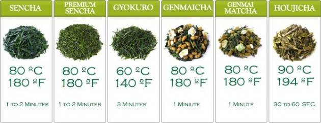 health_benefits_of_green_tea