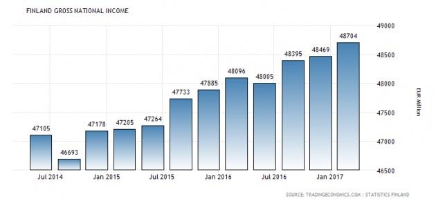national_income