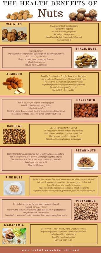 health_benefits_of_cashew_nut