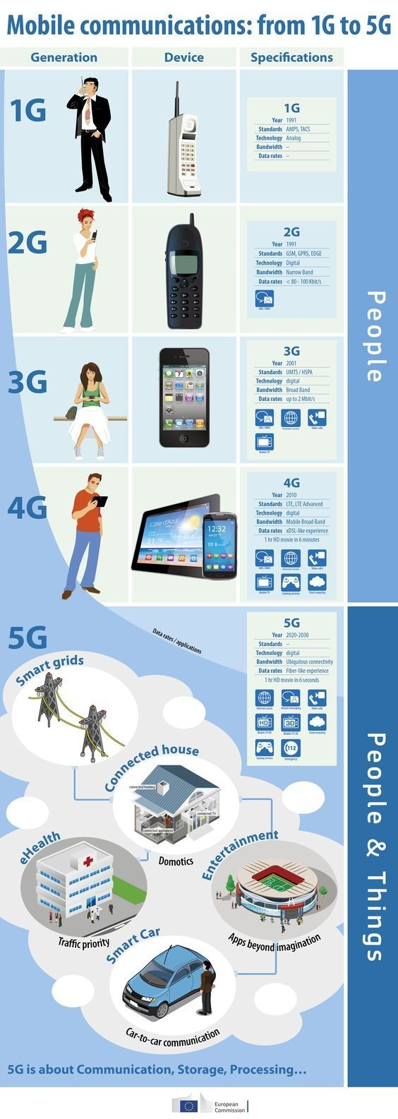 iot_and_5g_network