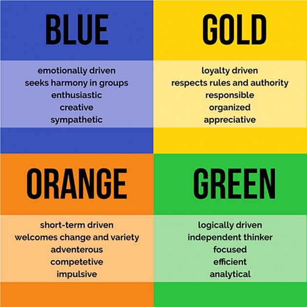 personality_color