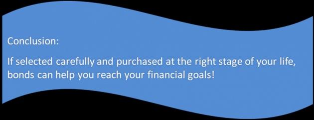 make_money_investing_in_bonds