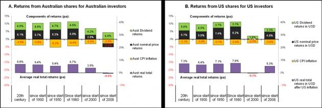 invest_in_stocks