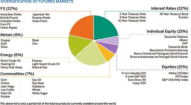 commodity_exchanges