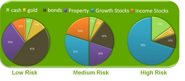 basics_of_investing