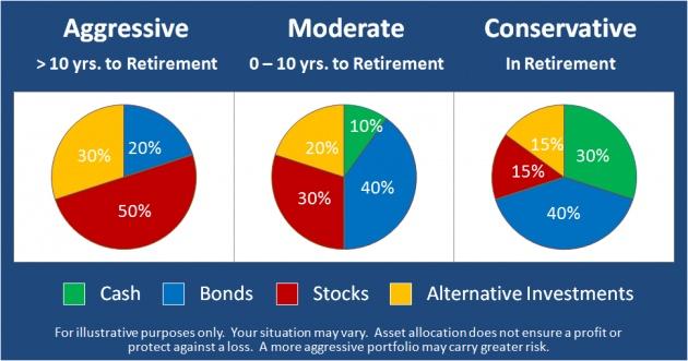 aggressive_investment_portfolio