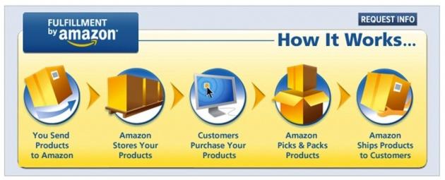 e_commerce_business