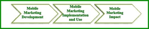 mobile_advertising