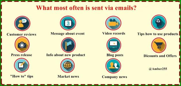 e_marketing_tools