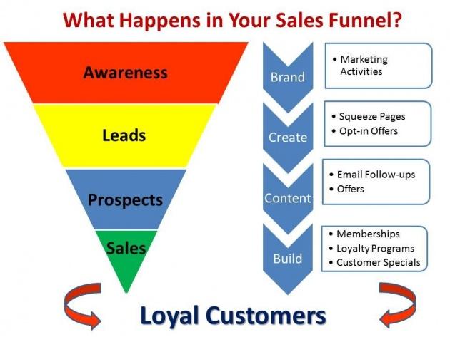marketing_tools