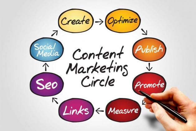 visual_content_marketing