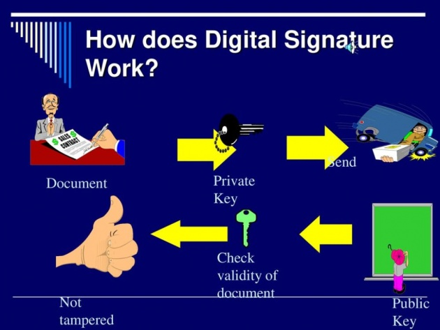 digital_signature