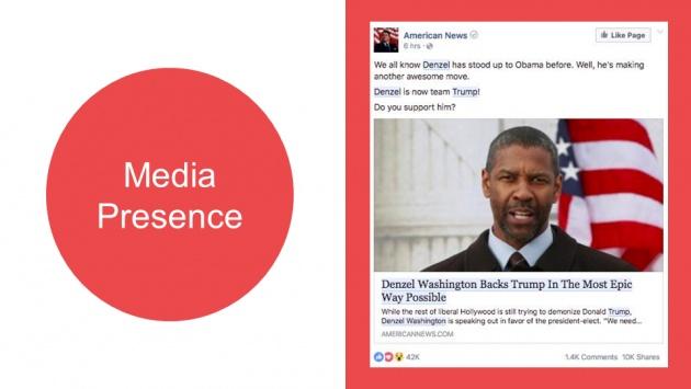 Identify_fake_news
