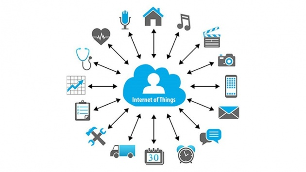 Image result for understanding the internet of things