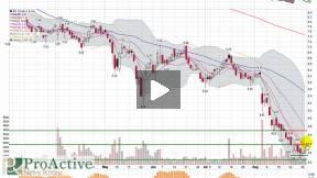 Sandridge Energy (NYSE:SD) Annotated Video Stock Chart