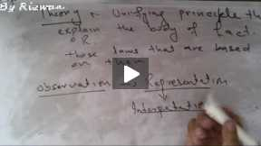 Understanding Chemistry (Lecture 2) How we study chemistry? (part d)